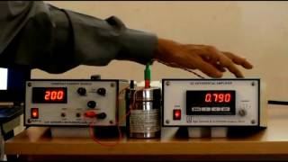 Experiments in Physics - STEFAN'S CONSTANT OF RADIATION