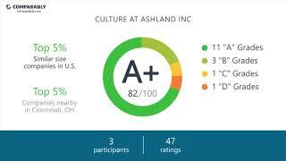 Ashland Inc. Partnership with BluegrassPRIDE