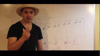 J.R Music school leer partitura facil #5