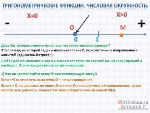 Числовая окружность. Часть 1 - MirUrokov.ru - Видеоурок по математике