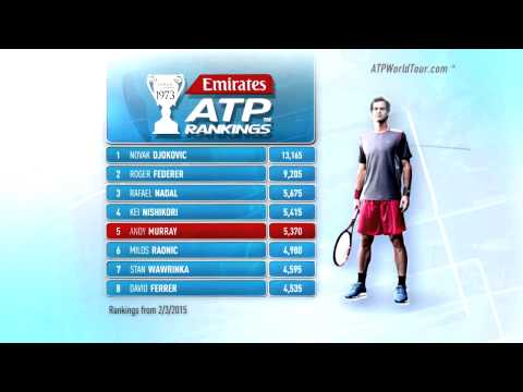 Emirates ATP Rankings Update 3 March 2015