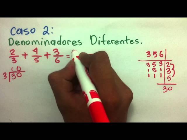 Matemáticas: Cómo sumar fracciones -Sumar fracciones con mismo y diferente denominador