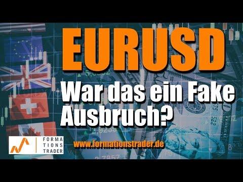 EURUSD: War das ein Fake-Ausbruch?