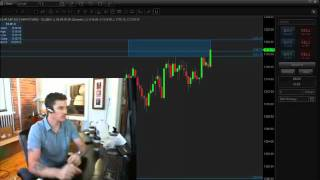 Prgression of a Day Trade
