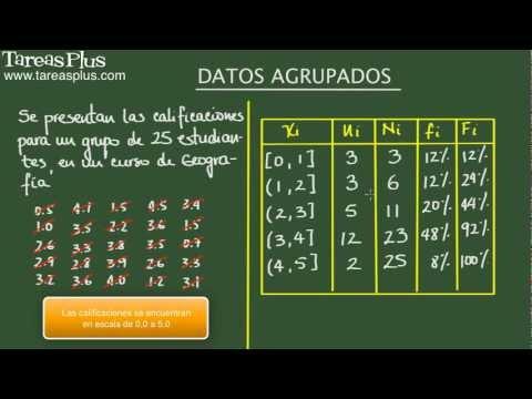 Datos agrupados:  intervalos, límites superior e inferior. Ejemplo 1