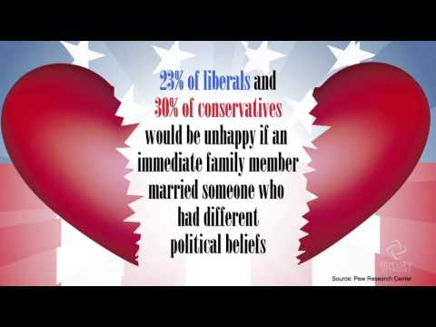 5 Things You Didn't Know About... America's Political Divide