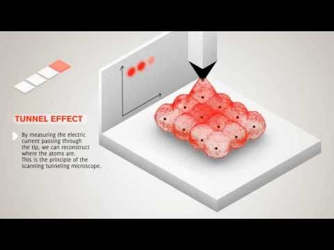 Quantum Tunnelling effect and Tunneling Microscope HD