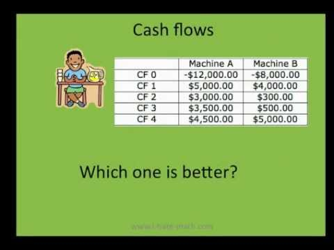 How to calculate npv and irr net present value and internal rate