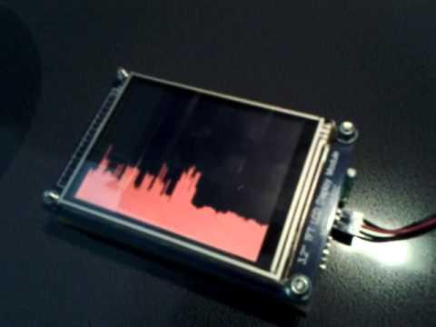 DIY 2.4GHz Spectrum Analyzer -- FHSS Radio vs. Microwave Oven
