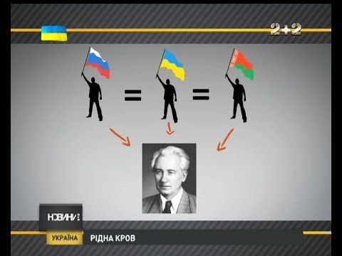 Чи є Україна братнім народом з Росією?