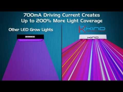 Hydroponics  LED Grow Lights   Indoor Garden Grow Light Tutorial