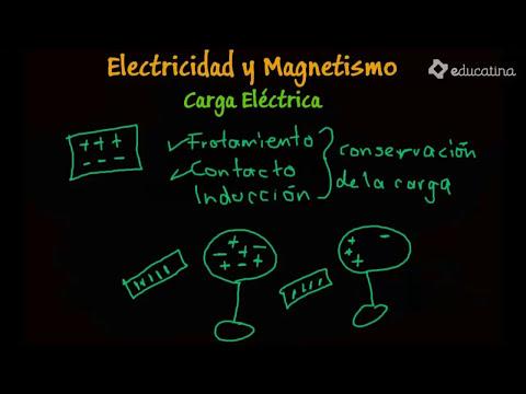 Carga eléctrica: formas para electrizar un cuerpo - Física - Educatina