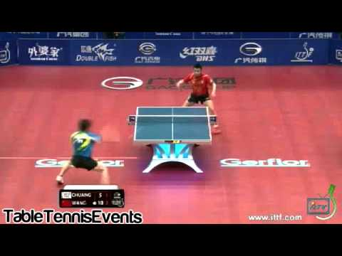 Wang Hao Vs Chuang Chih Yuan: 1/2 Final [Grand Finals 2012]