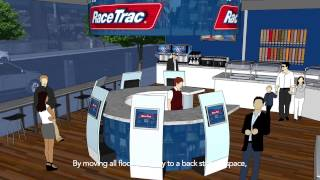 The Future of RaceTrac
