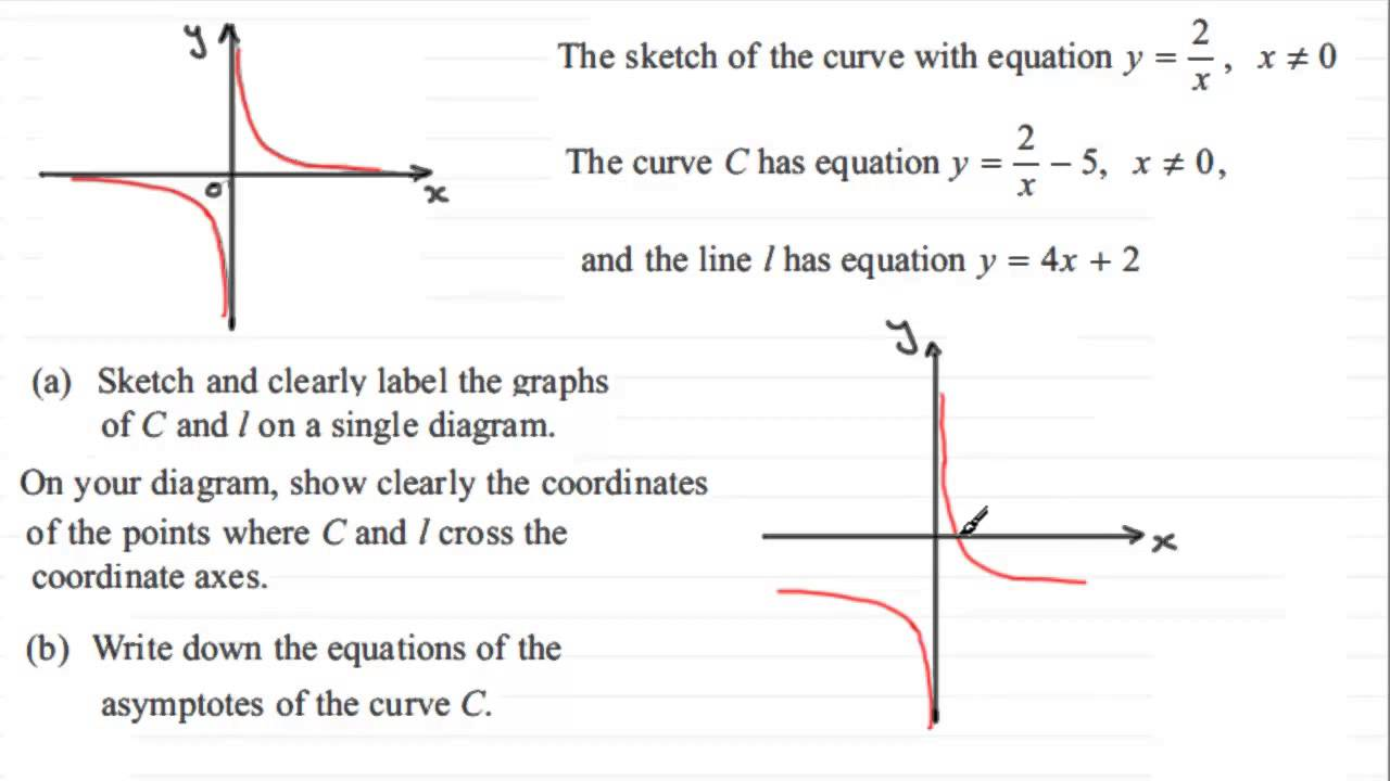 edexcel c1 maths revision questions for essays