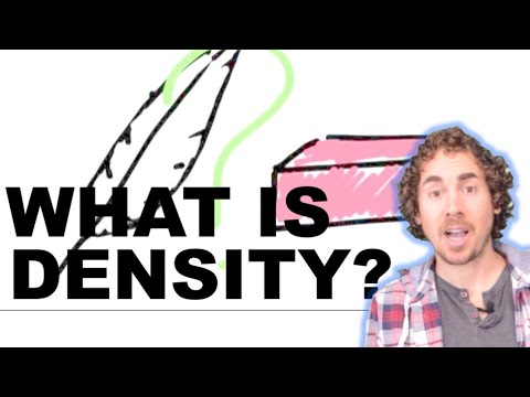 How to find the density