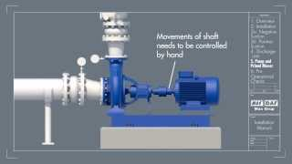 Pre-Installation Tutorial for NM Series End Suction Centrifugal Pumps