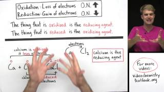 Oxidizing Agents and Reducing Agents