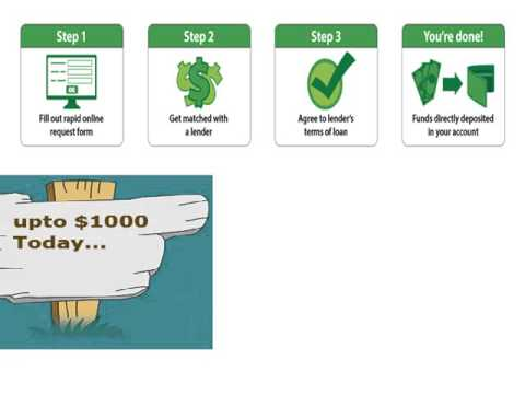Cash Loans Fast- Grab Hassle Free Fiscal Support in Your Urgency Situations