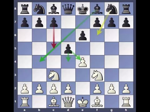 Dirty Chess Tricks 17 ( French 2 Knights attack - Sidelines)