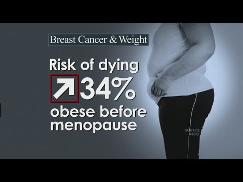 Obesity tied to increase risk of breast cancer death in pre-menopausal women