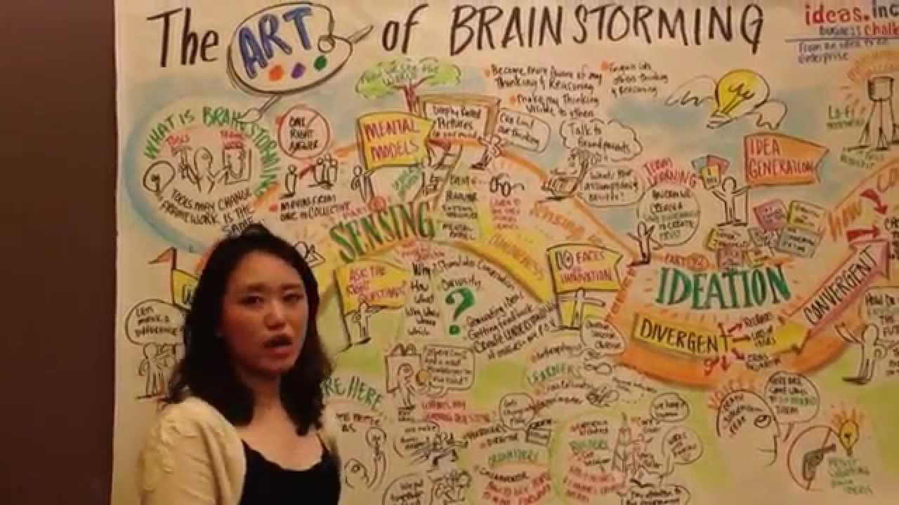 Art Brainstorming Ideas Art of Brainstorming Workshop