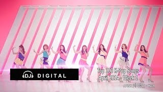 Top 100 K-Pop Songs for April 2014 Week 1
