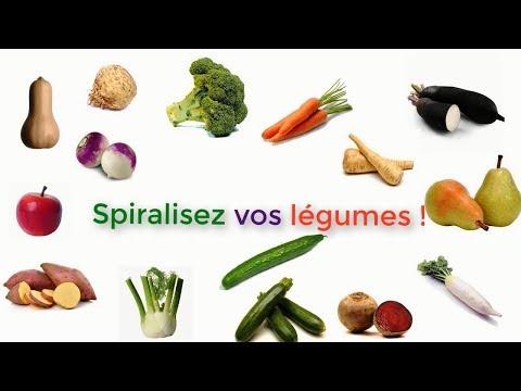 Spiralisez vos légumes ! Spaghettis, cheveux d'ange, tagliatelles...