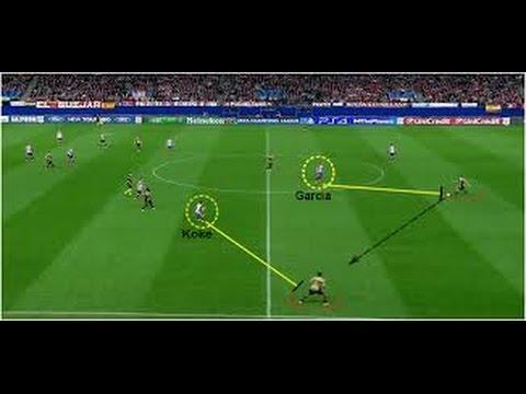 ATLETICO MADRIDS 4-4-2 TACTICS: FUTBOL TACTICA UNDER DIEGO SIMEONE