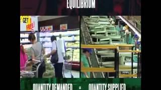Market equilibrium: Table