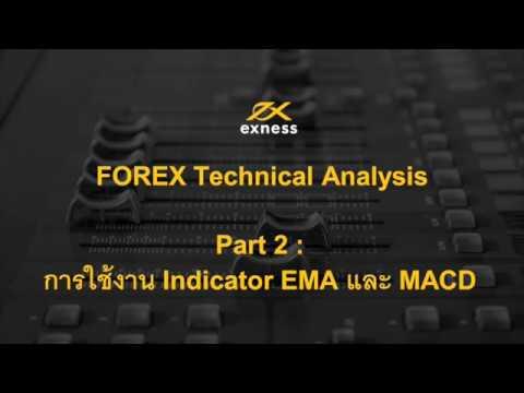การใช้งาน indicator EMA และ MACD