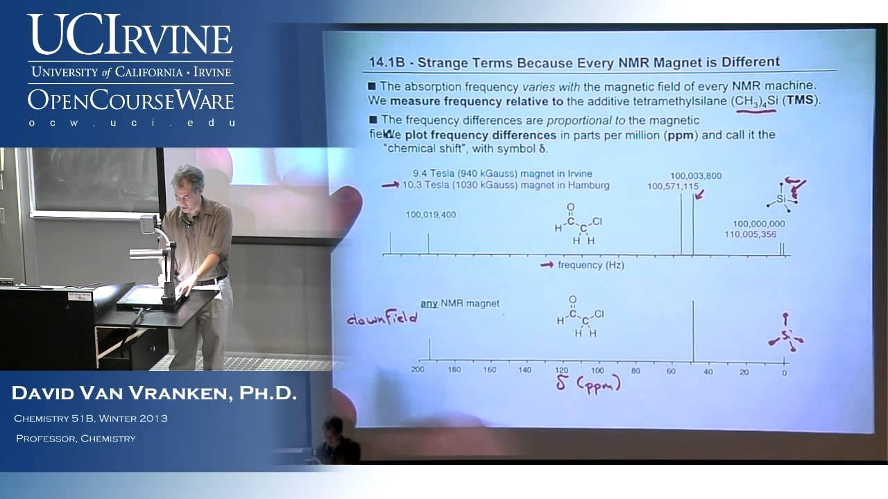 Short article about inorganic pdf