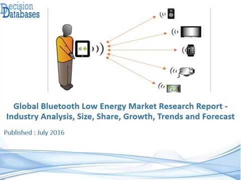 Bluetooth Low Energy Market Research Report