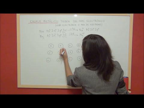 QUIMICA Introducción al enlace metálico - Teoría del gas electrónico