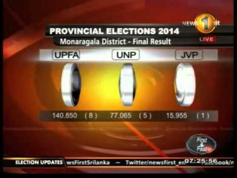 Monaragala District - Final - Election Results 2014