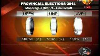Election Result 2014 11- Monaragala District- Final Result