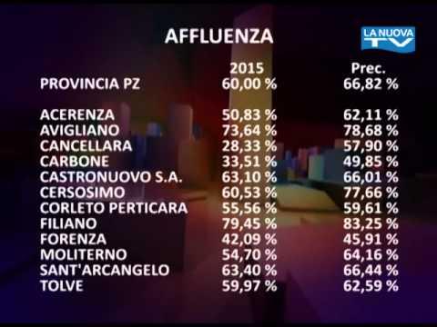 "Servizio la nuova TG ""Affluenza al voto"" 01-06-2015"