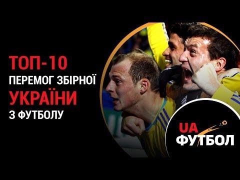 ТОП-10 перемог збірної УКРАЇНИ з футболу