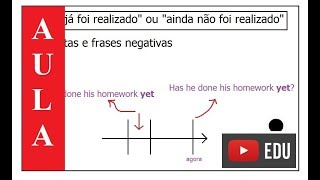 Aula 10 - (parte 02 de 02) - Usos do Present Perfect, Just, Already, Ever, Yet e Past Perfect