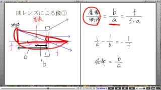 高校物理解説講義:「レンズ」講義8