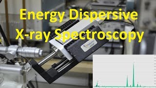 Energy Dispersive X-ray Spectroscopy (EDS) with Silicon Drift Detector (SDD) Theory and Demo
