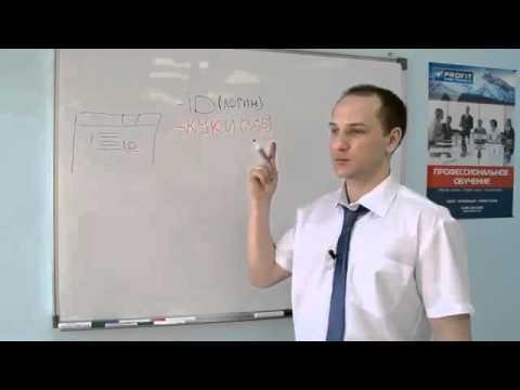 Механизм работы партнерских программ