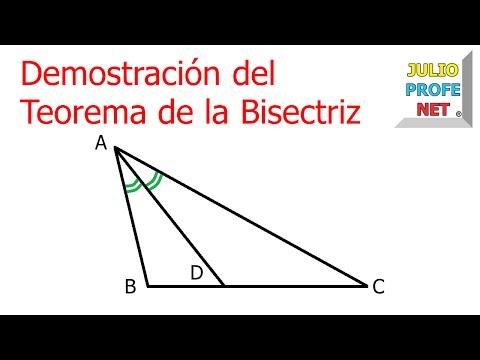 Teorema de la Bisectriz (Demostración)