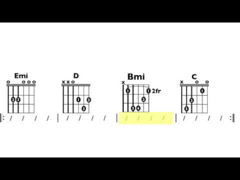 Attention (Charlie Puth) Play-Along Chord Chart