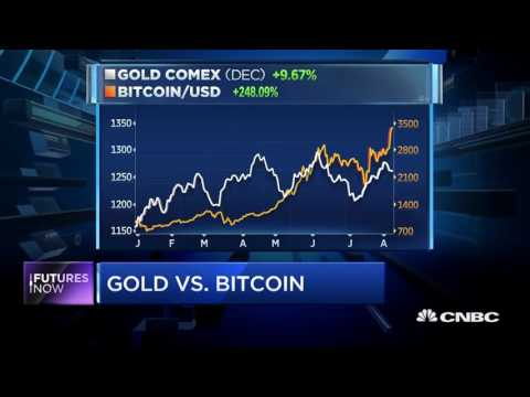 BITCOIN breaking new record highs. Leaving Gold and stock investors in a panic!!