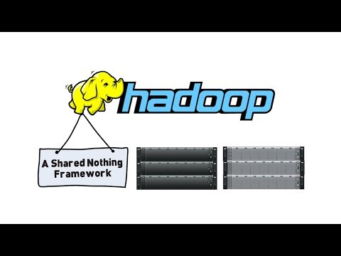 A Hadoop Ecosystem Overview: Including Hdfs, Mapreduce, Yarn, Hive, Pig, And Hbase video