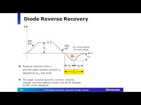 Overview of Fast Recovery Diodes