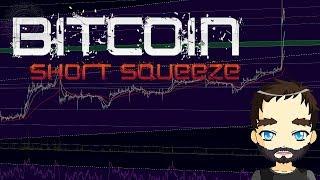 Bitcoin short squeeze - 20 percent move