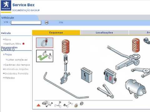 Peugeot SERVICE BOX - проверка перед покупкой - Вопросы перед