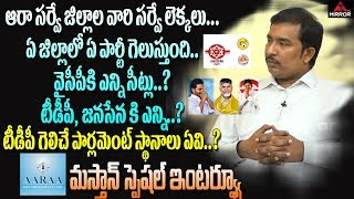 AARAA Survey Specialist Masthan Special Survey Report On AP Assembly   AP Exit Polls   Mirror TV